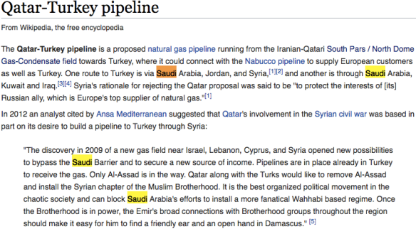 Qatar-Turkey Pipeline