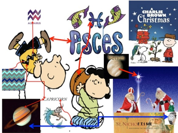 Charlie Brown Christmas Saturn Venus Capricorn Pisces Aquarius